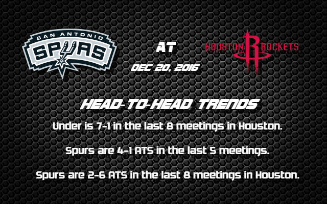 Spurs vs. Rockets Free Picks 12/20/16 - Two Takes